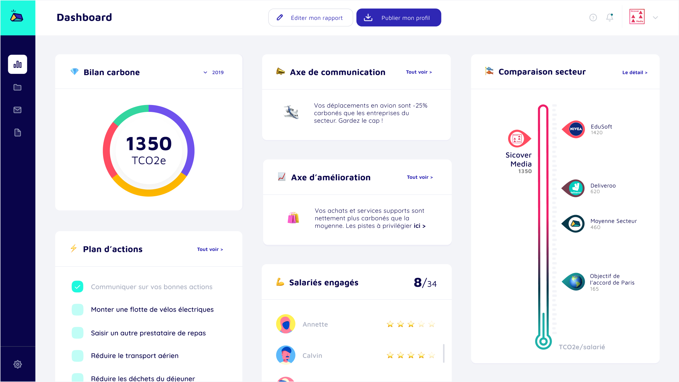 Carbo Company Dashboard