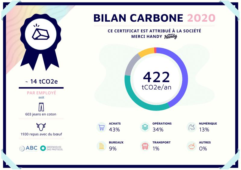 Certificat Bilan Carbone 2020 Merci Handy