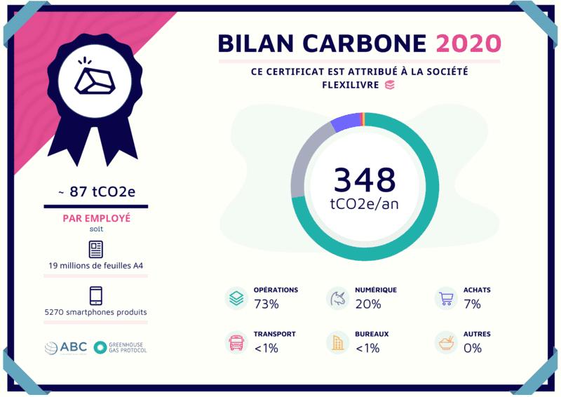 Bilan Carbone Flexilivre 2020